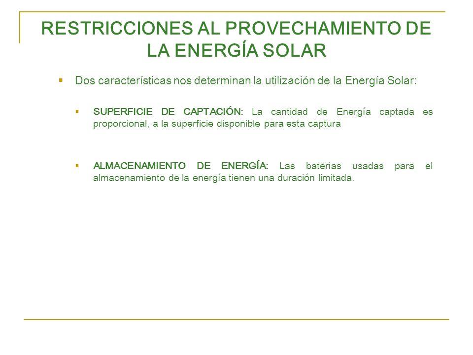 RESTRICCIONES AL PROVECHAMIENTO DE LA ENERGÍA SOLAR