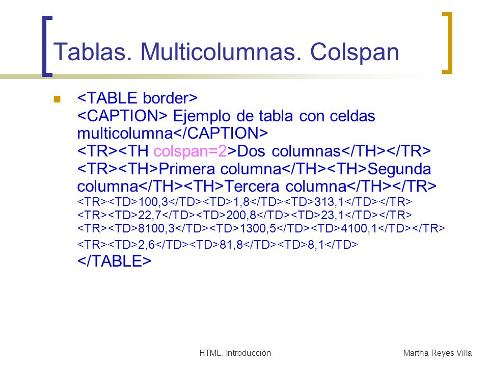 Tablas. Multicolumnas. Colspan