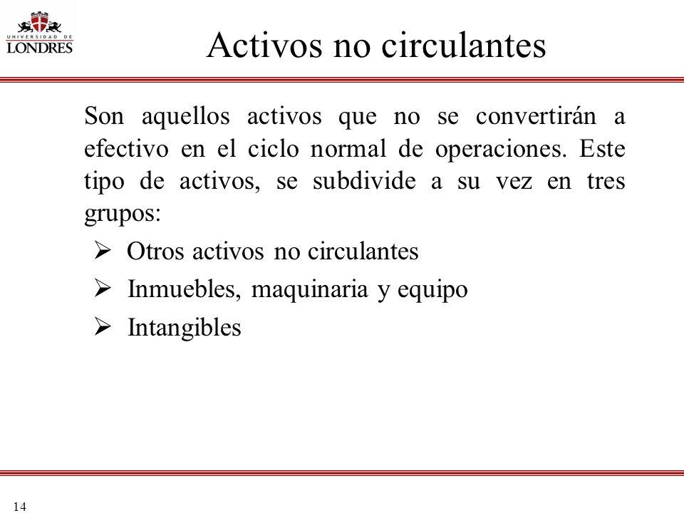 Activos no circulantes