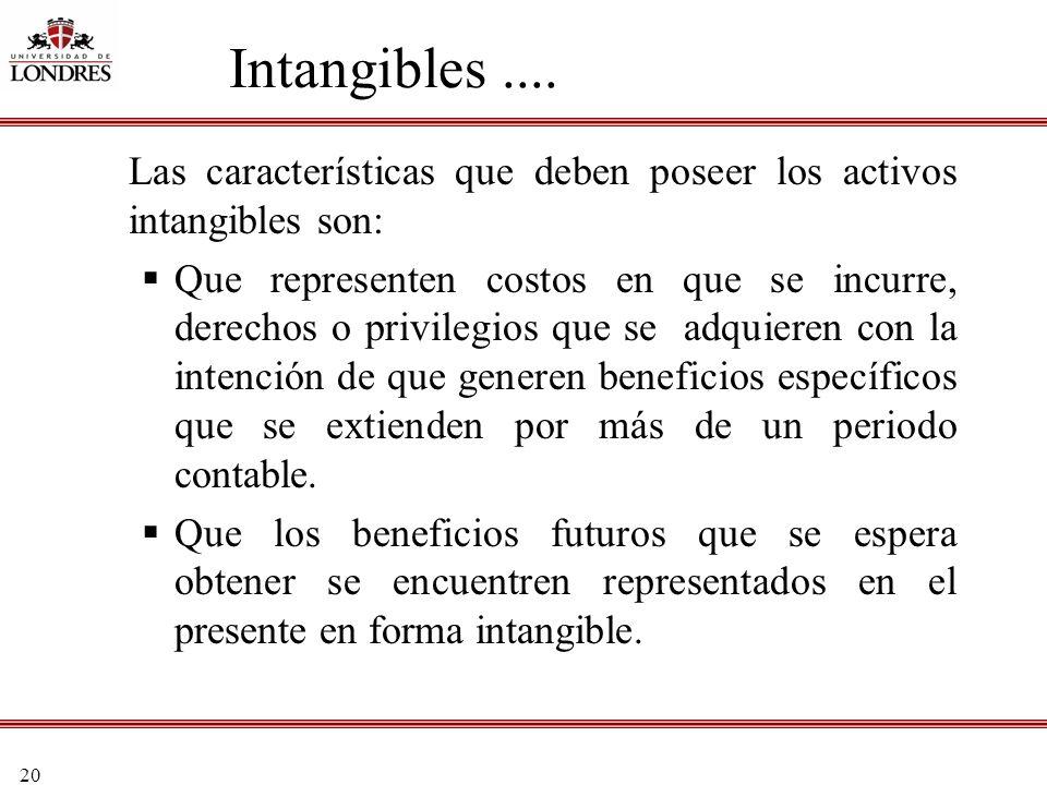 Intangibles .... Las características que deben poseer los activos intangibles son: