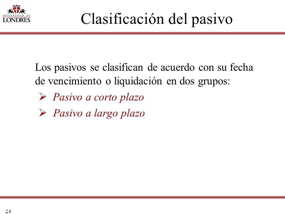 Clasificación del pasivo