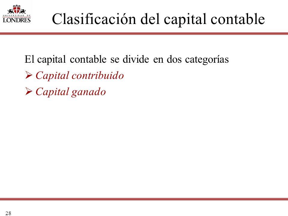 Clasificación del capital contable
