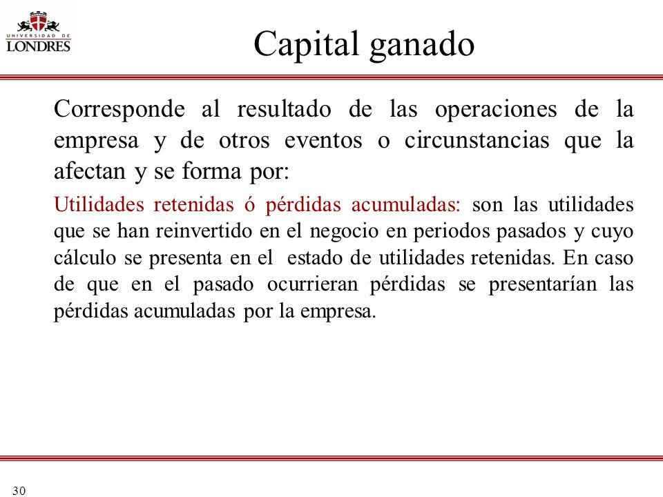 Capital ganado Corresponde al resultado de las operaciones de la empresa y de otros eventos o circunstancias que la afectan y se forma por:
