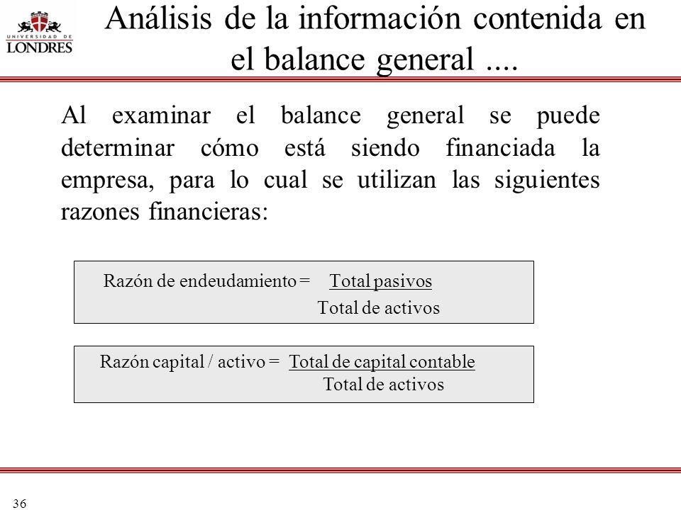 Análisis de la información contenida en el balance general ....