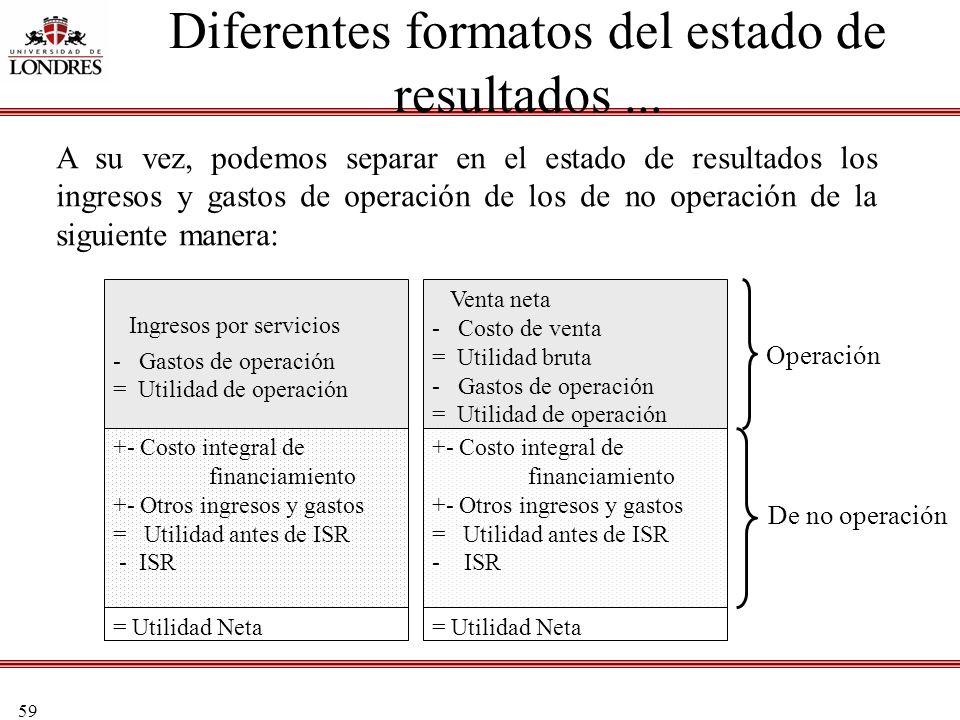 Diferentes formatos del estado de resultados ...