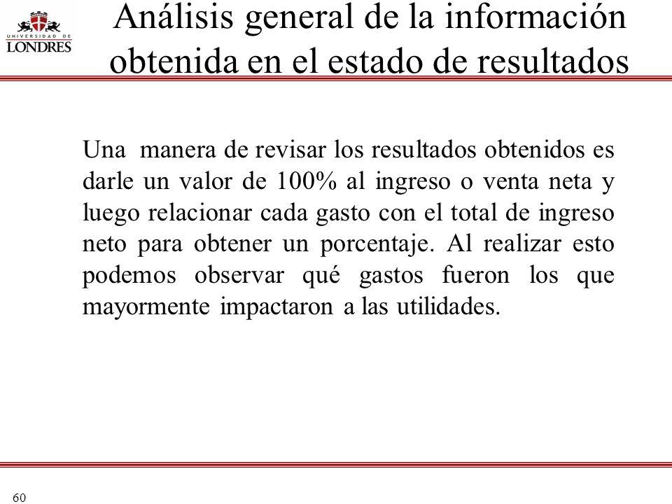 Análisis general de la información obtenida en el estado de resultados