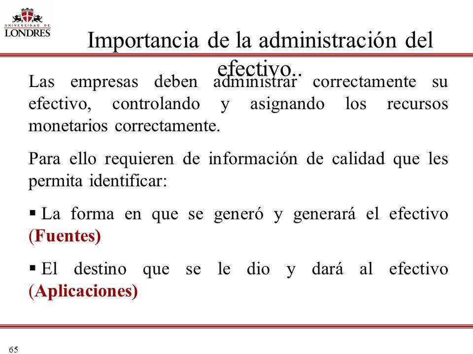 Importancia de la administración del efectivo..