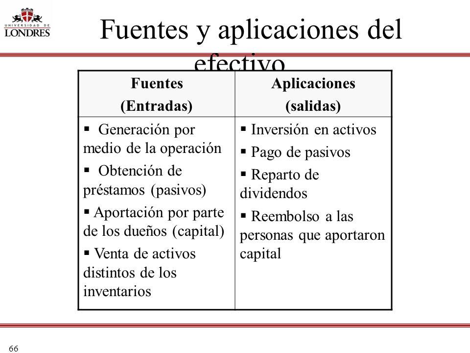 Fuentes y aplicaciones del efectivo...