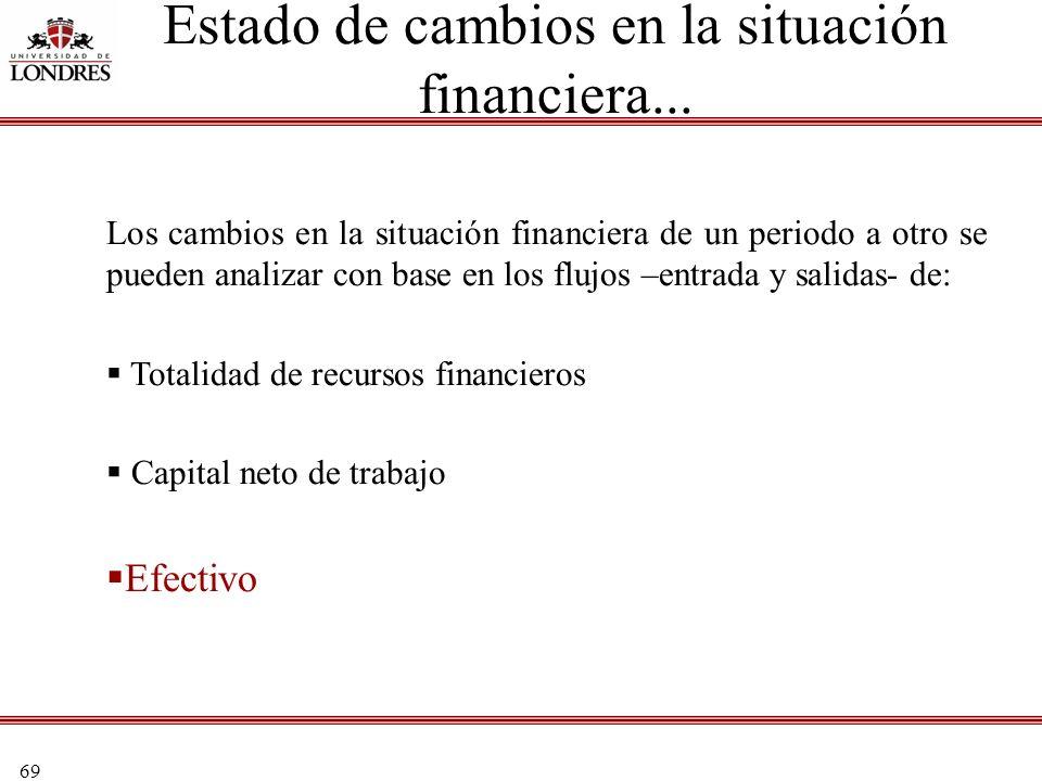 Estado de cambios en la situación financiera...