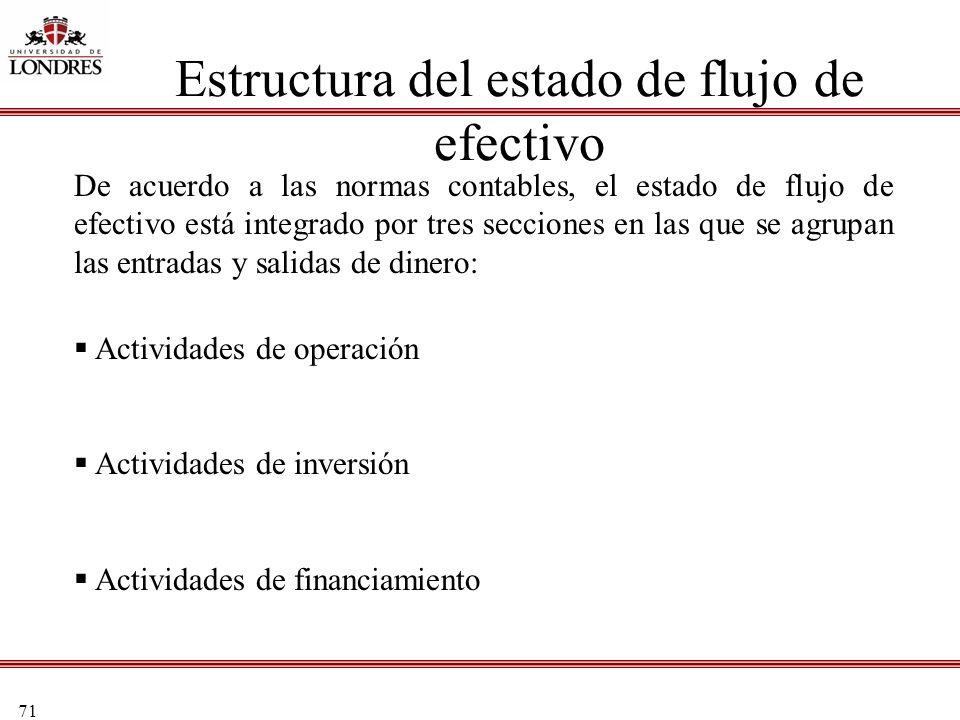Estructura del estado de flujo de efectivo