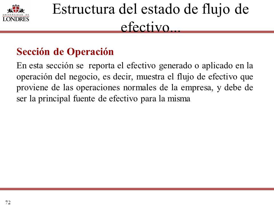 Estructura del estado de flujo de efectivo...