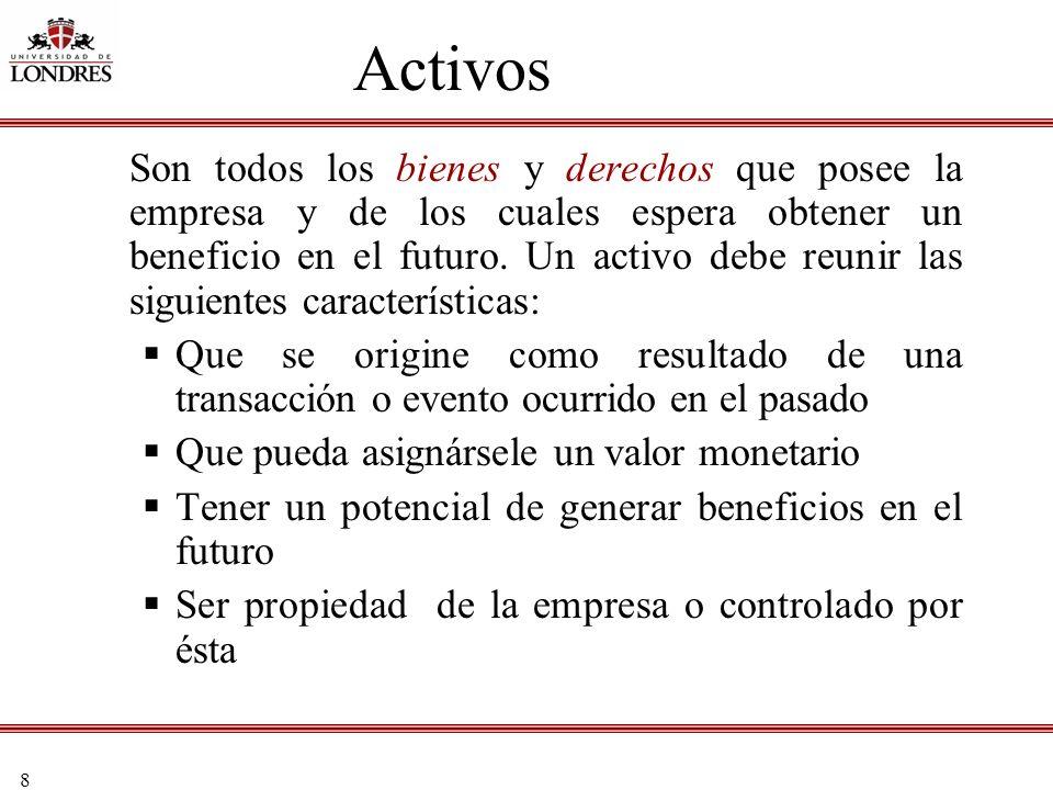 Activos
