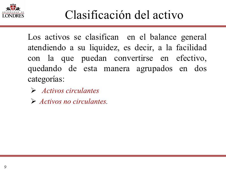Clasificación del activo