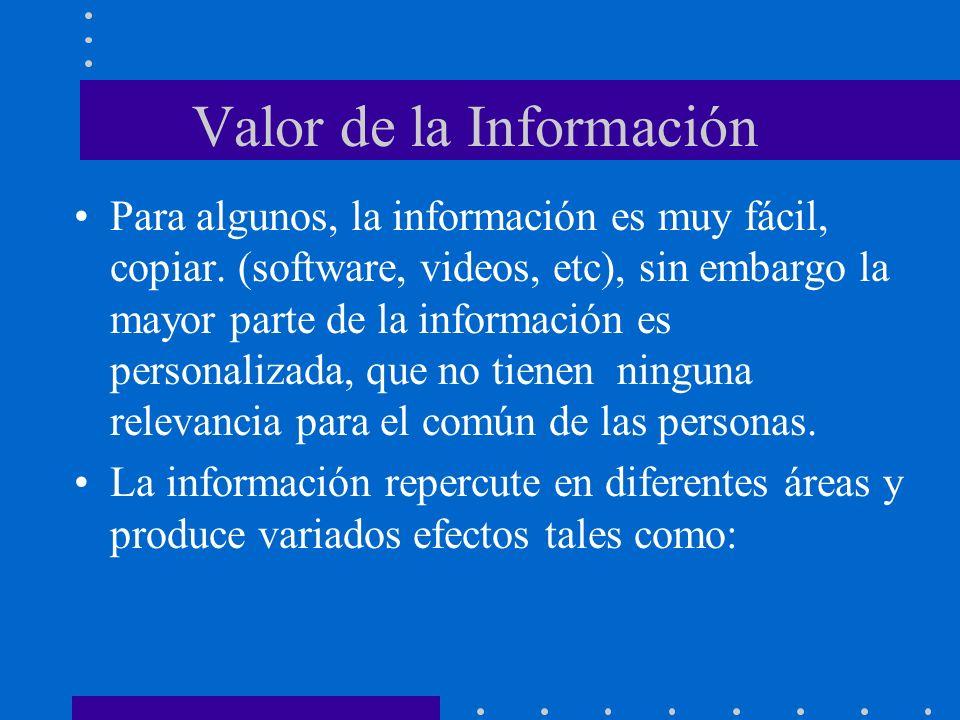Valor de la Información