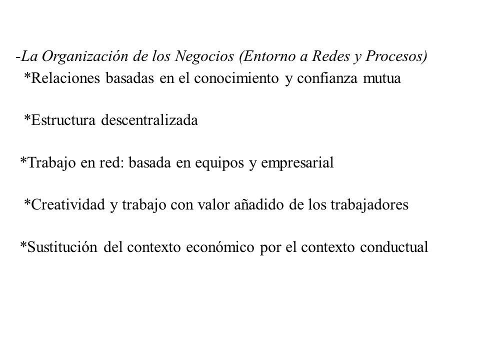 -La Organización de los Negocios (Entorno a Redes y Procesos)
