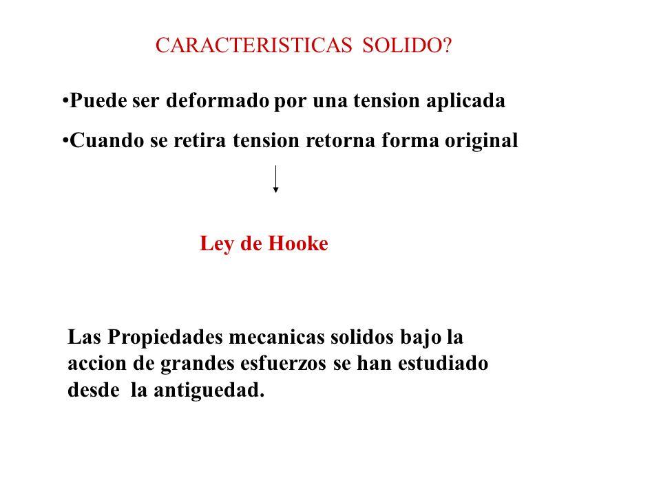 CARACTERISTICAS SOLIDO