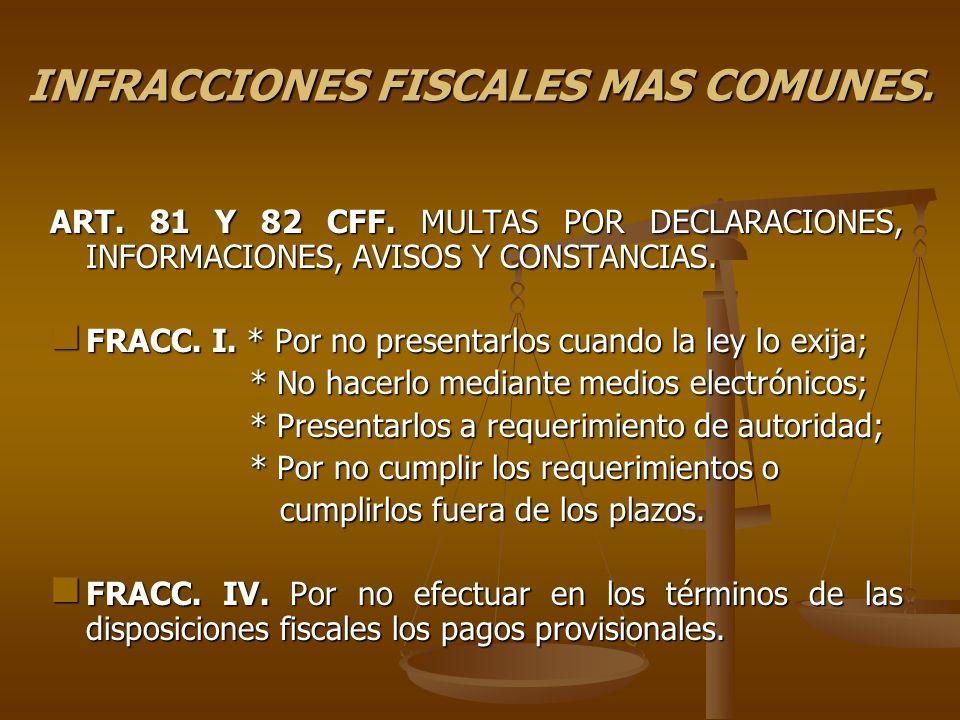 INFRACCIONES FISCALES MAS COMUNES.