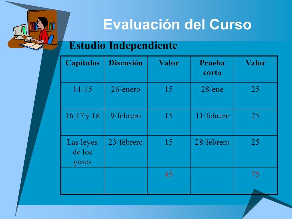 Evaluación del Curso Estudio Independiente Capítulos Discusión Valor