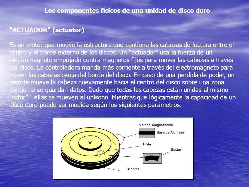 Los componentes físicos de una unidad de disco duro