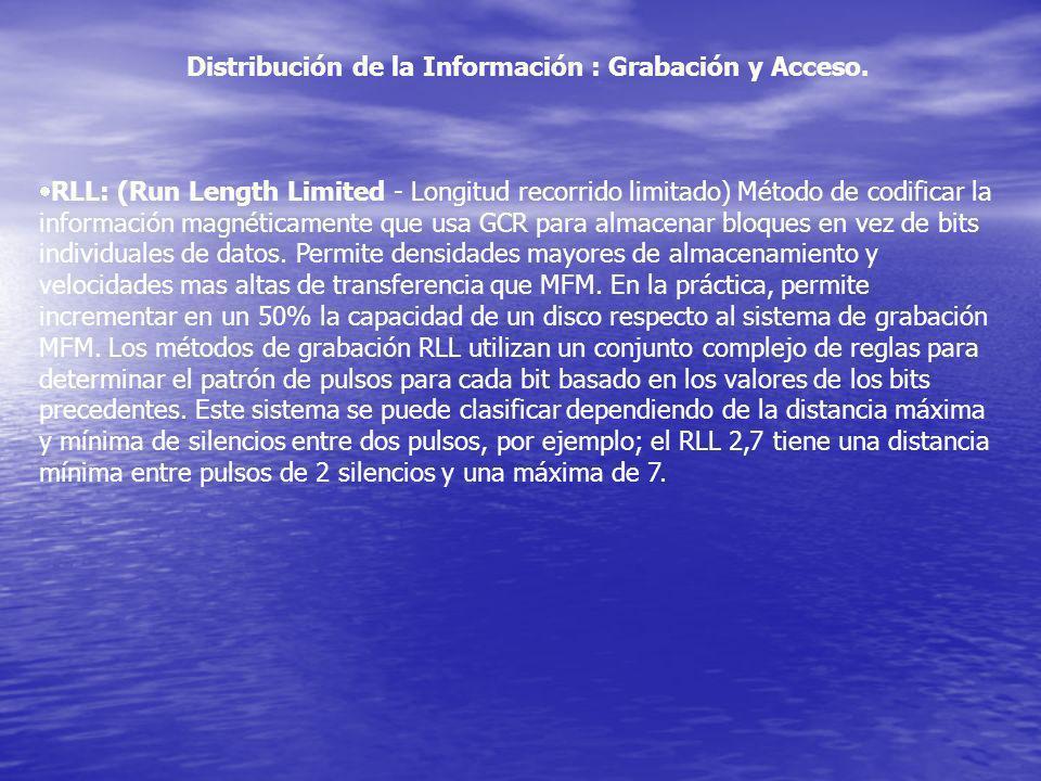Distribución de la Información : Grabación y Acceso.