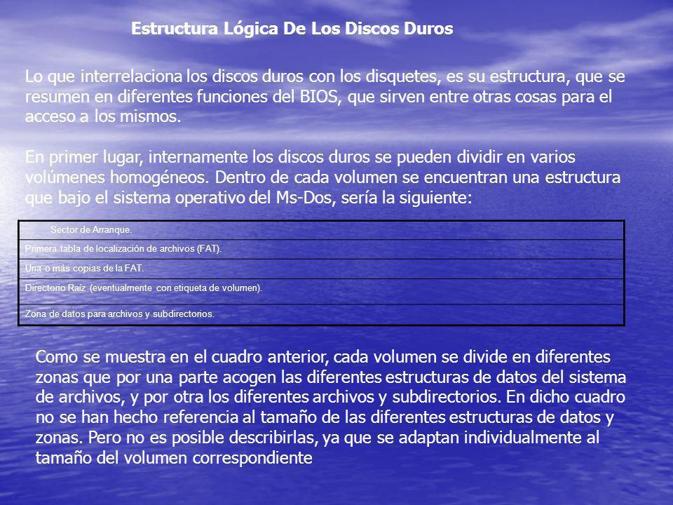 Estructura Lógica De Los Discos Duros