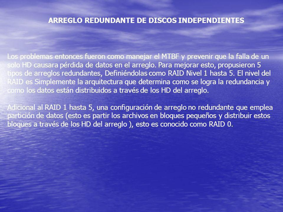 ARREGLO REDUNDANTE DE DISCOS INDEPENDIENTES