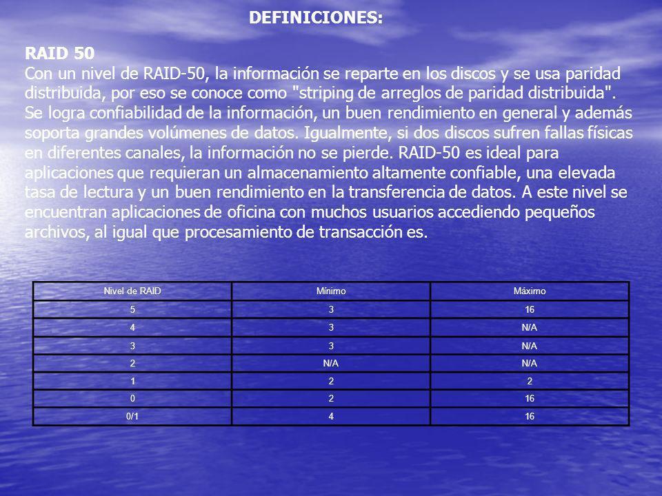 DEFINICIONES: RAID 50.