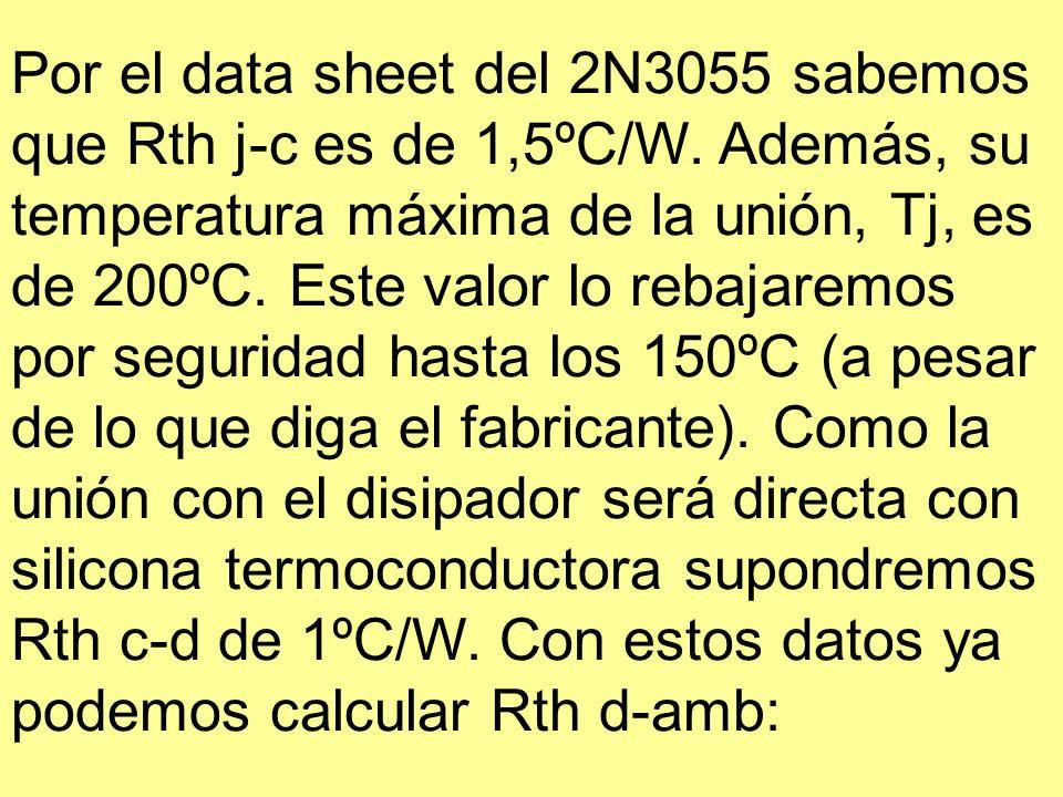 Por el data sheet del 2N3055 sabemos que Rth j-c es de 1,5ºC/W