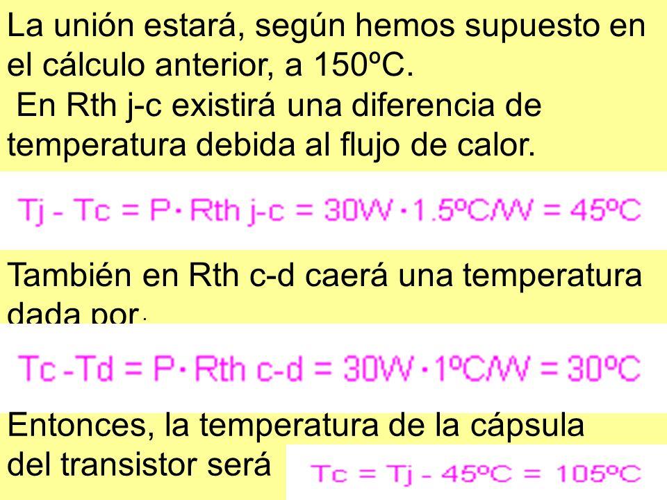 La unión estará, según hemos supuesto en el cálculo anterior, a 150ºC.