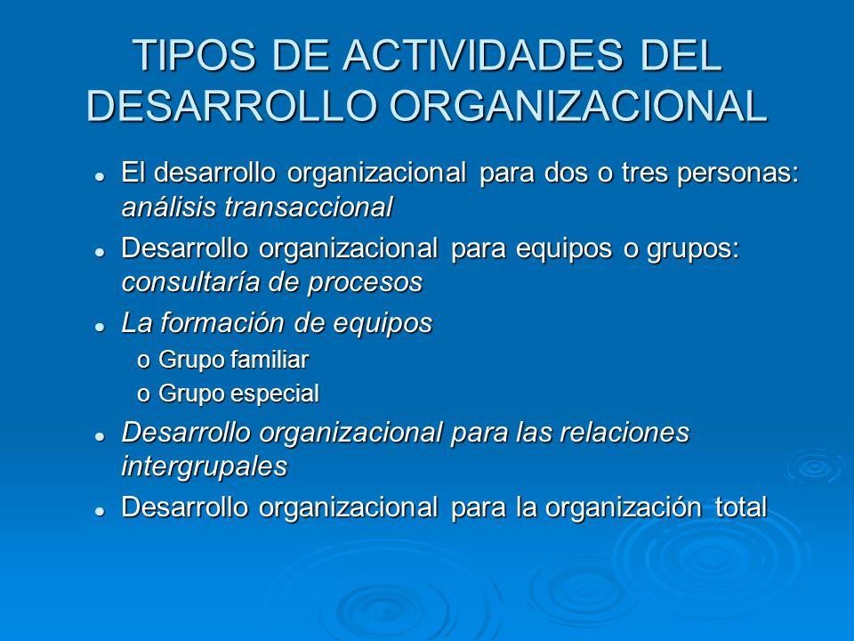 TIPOS DE ACTIVIDADES DEL DESARROLLO ORGANIZACIONAL