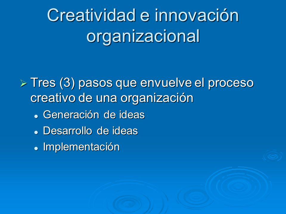 Creatividad e innovación organizacional