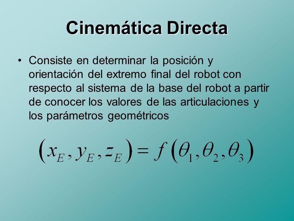 Cinemática Directa