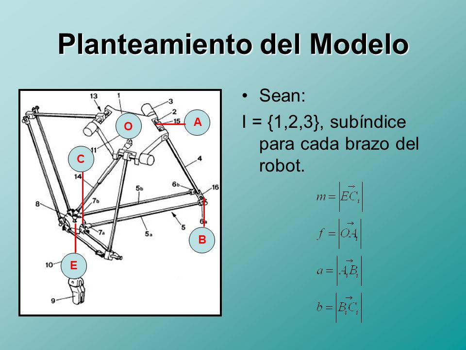 Planteamiento del Modelo