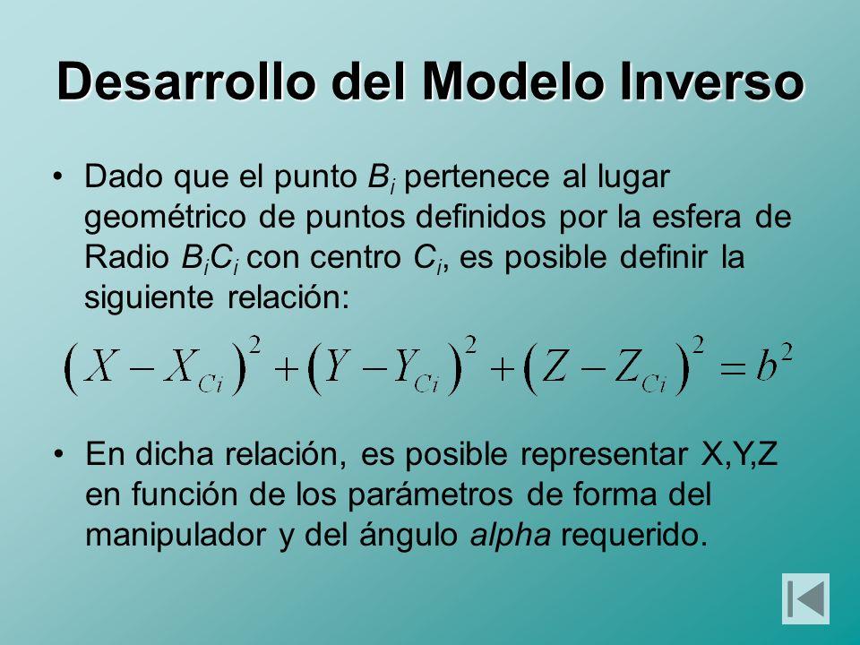 Desarrollo del Modelo Inverso