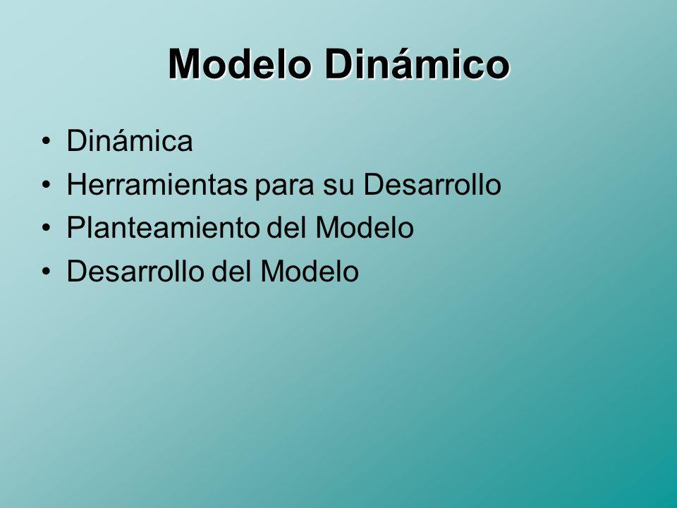 Modelo Dinámico Dinámica Herramientas para su Desarrollo