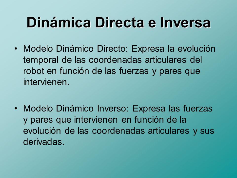 Dinámica Directa e Inversa