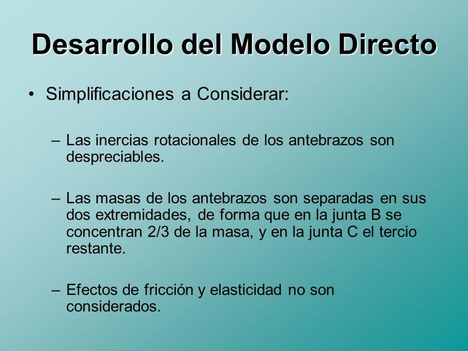 Desarrollo del Modelo Directo