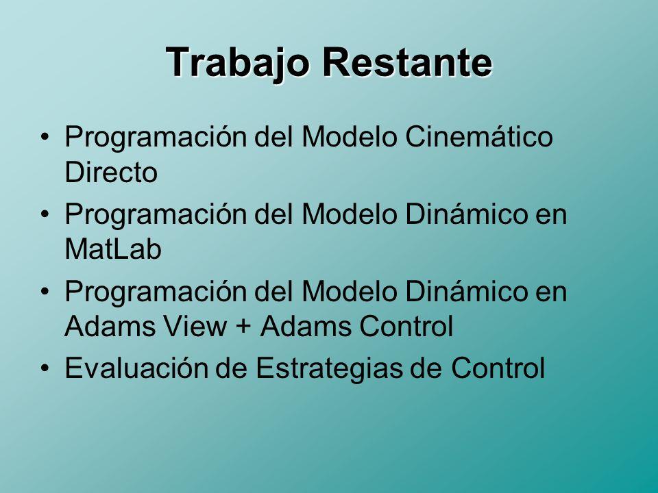 Trabajo Restante Programación del Modelo Cinemático Directo