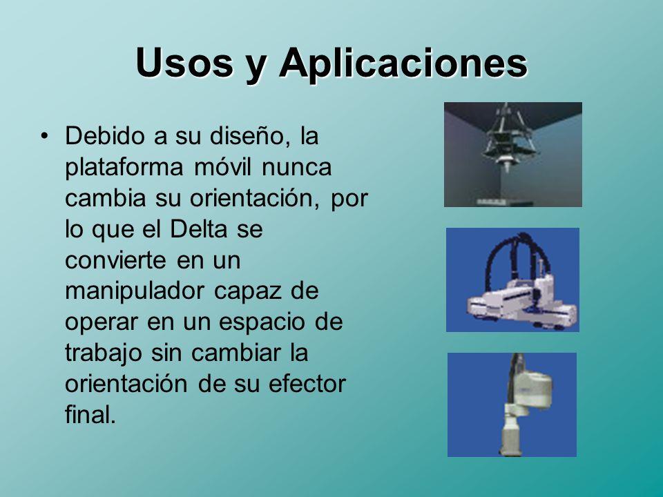 Usos y Aplicaciones