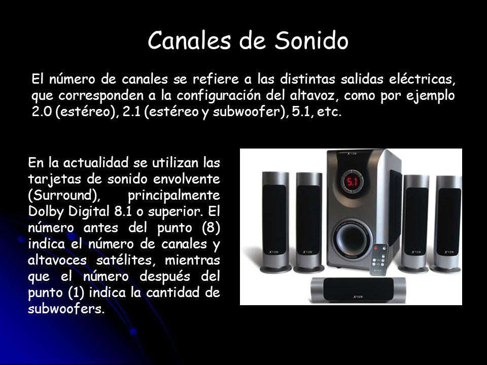 Canales de Sonido Componentes