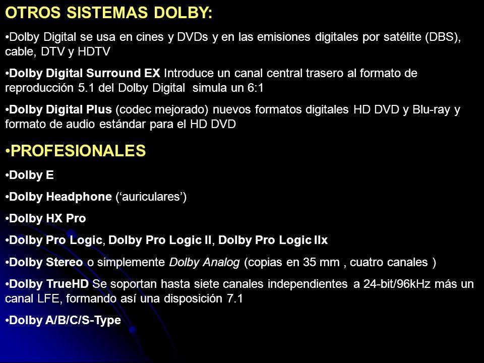 OTROS SISTEMAS DOLBY: PROFESIONALES