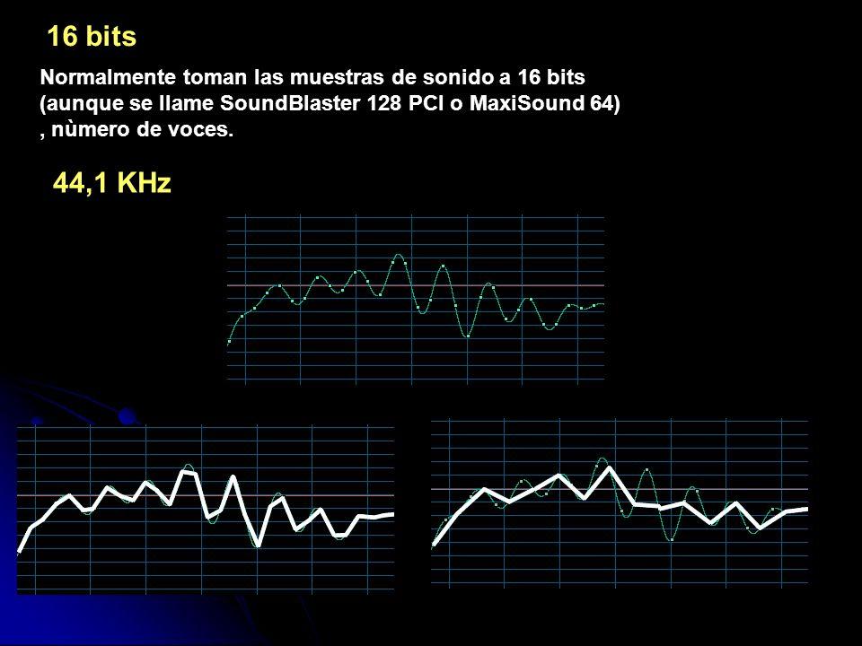 16 bitsNormalmente toman las muestras de sonido a 16 bits (aunque se llame SoundBlaster 128 PCI o MaxiSound 64) , nùmero de voces.