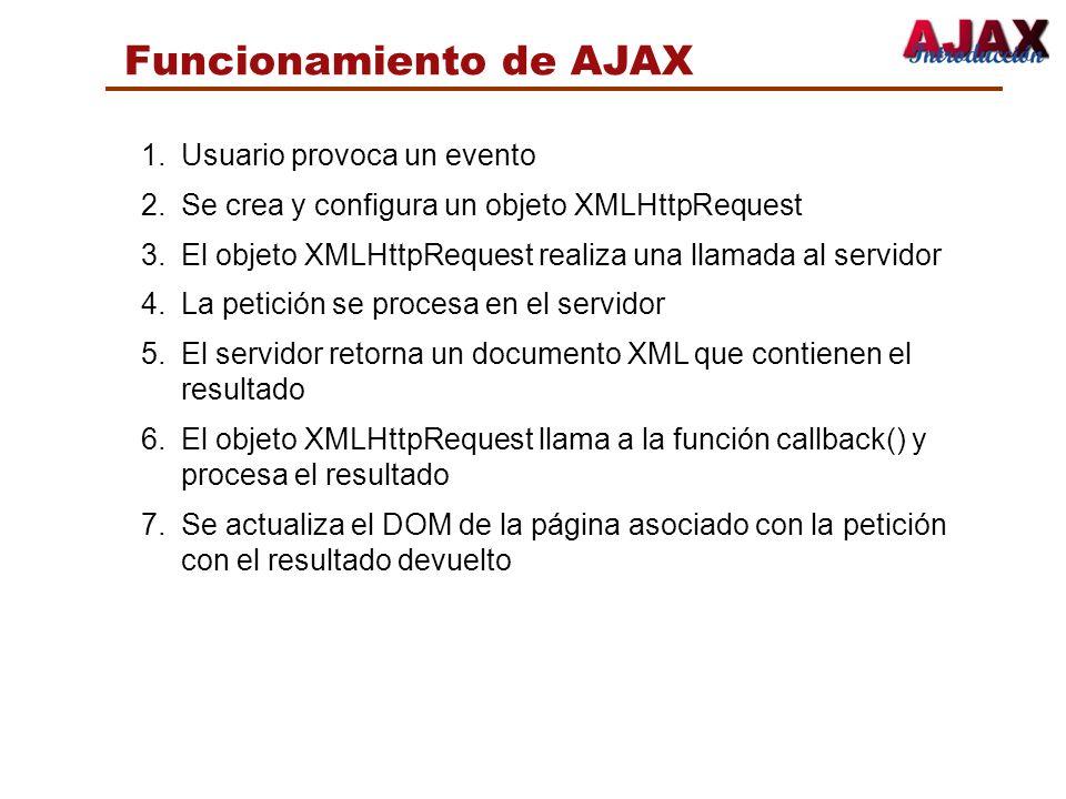 Funcionamiento de AJAX