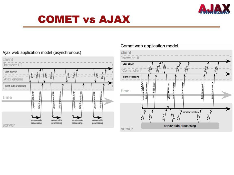 COMET vs AJAX