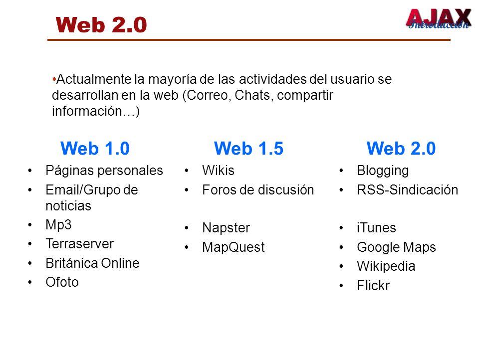 Web 2.0 Actualmente la mayoría de las actividades del usuario se desarrollan en la web (Correo, Chats, compartir información…)