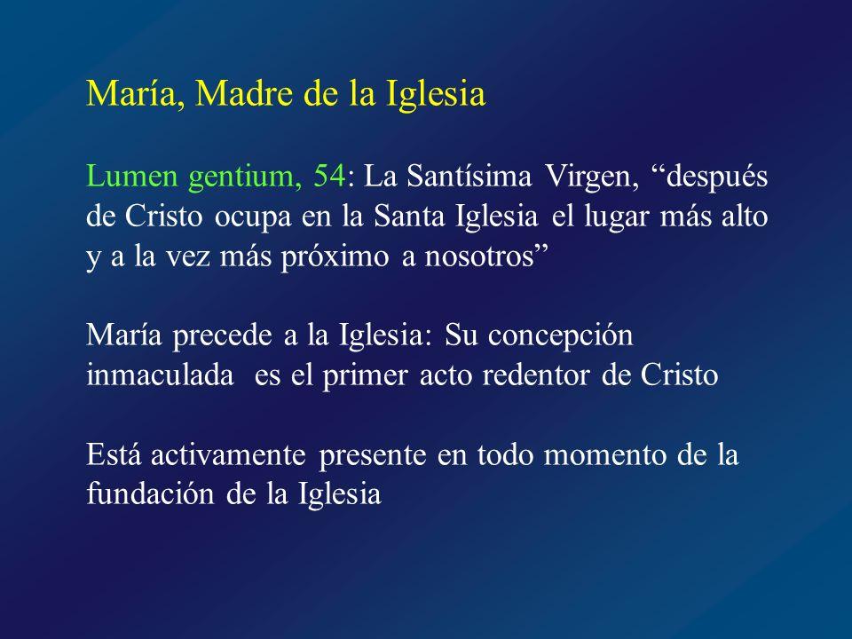 María, Madre de la Iglesia