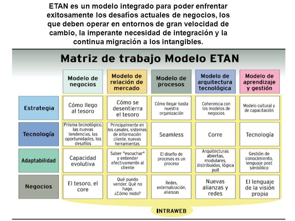 ETAN es un modelo integrado para poder enfrentar