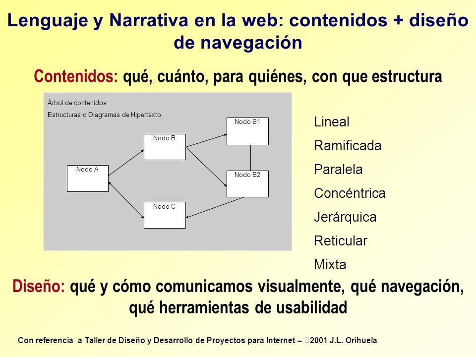Lenguaje y Narrativa en la web: contenidos + diseño de navegación