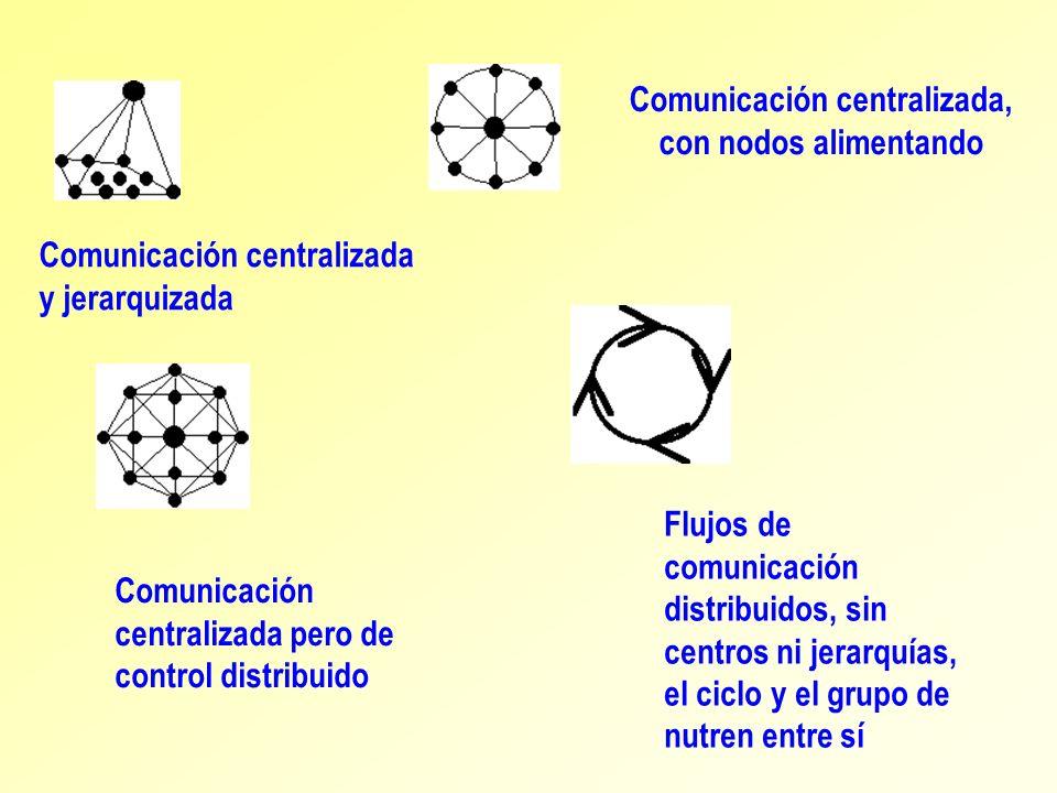 Comunicación centralizada, con nodos alimentando