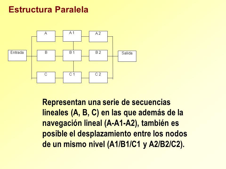 Estructura Paralela Entrada. B. B 1. B 2. Salida. C. A 1. A. C 2. A 2. C 1.